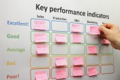 Brainstorming and assessing key performance indicators
